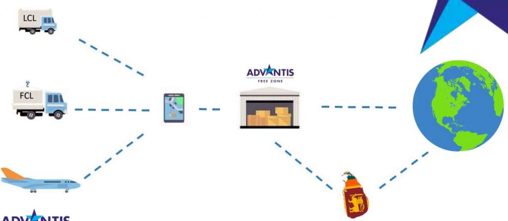 Advantis World – Simplifying Global Logistics – AIO Logistics
